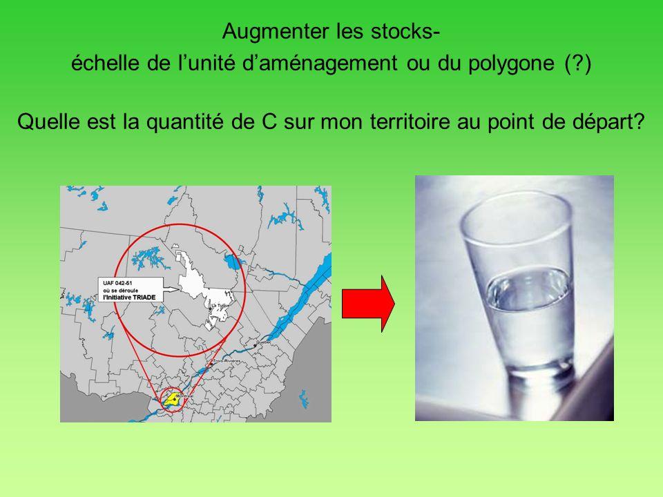 Augmenter les stocks- échelle de lunité daménagement ou du polygone (?) Quelle est la quantité de C sur mon territoire au point de départ?