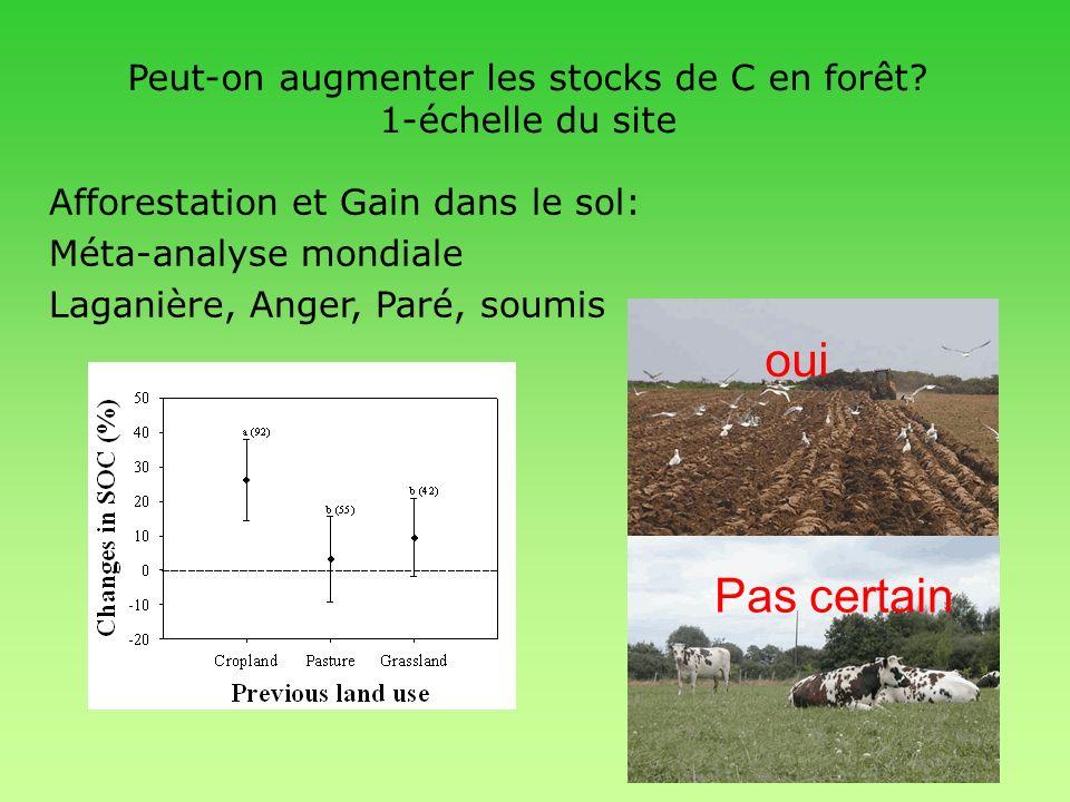 Peut-on augmenter les stocks de C en forêt? 1-échelle du site Afforestation et Gain dans le sol: Méta-analyse mondiale Laganière, Anger, Paré, soumis