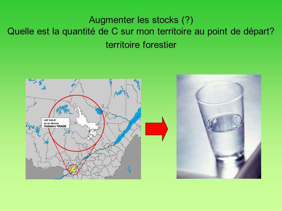 Augmenter les stocks (?) Quelle est la quantité de C sur mon territoire au point de départ? territoire forestier