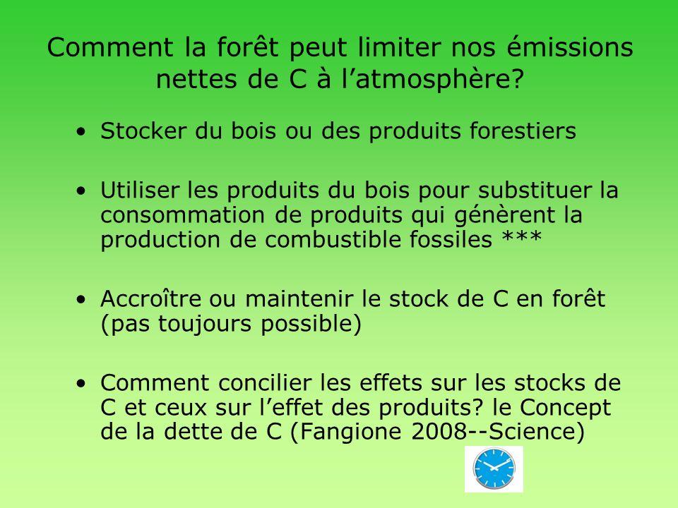Comment la forêt peut limiter nos émissions nettes de C à latmosphère? Stocker du bois ou des produits forestiers Utiliser les produits du bois pour s
