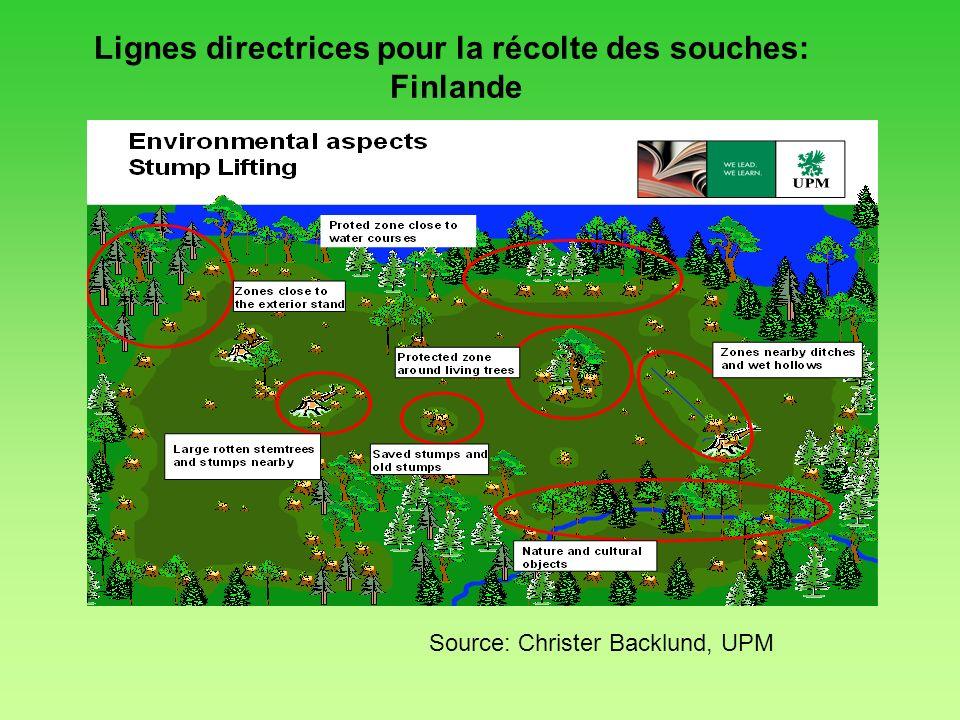 Source: Christer Backlund, UPM Lignes directrices pour la récolte des souches: Finlande