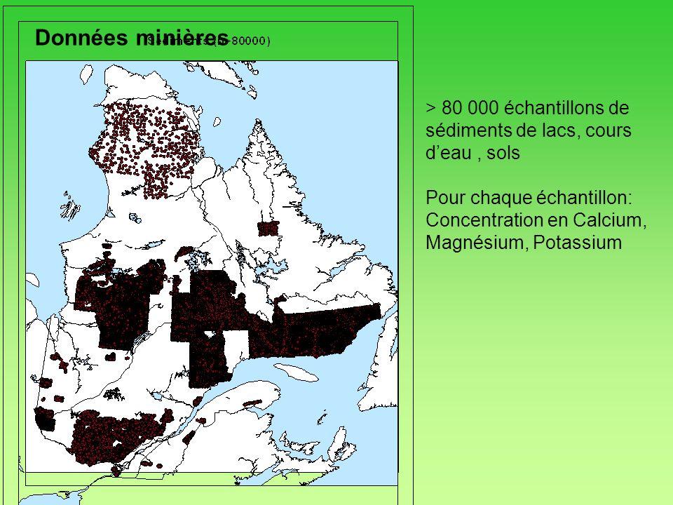 Données minières > 80 000 échantillons de sédiments de lacs, cours deau, sols Pour chaque échantillon: Concentration en Calcium, Magnésium, Potassium