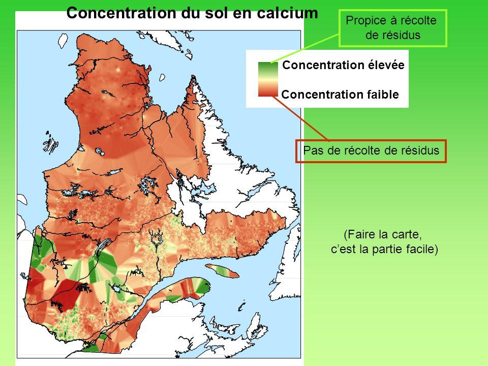 Concentration du sol en calcium Concentration faible Concentration élevée (Faire la carte, cest la partie facile) Pas de récolte de résidus Propice à