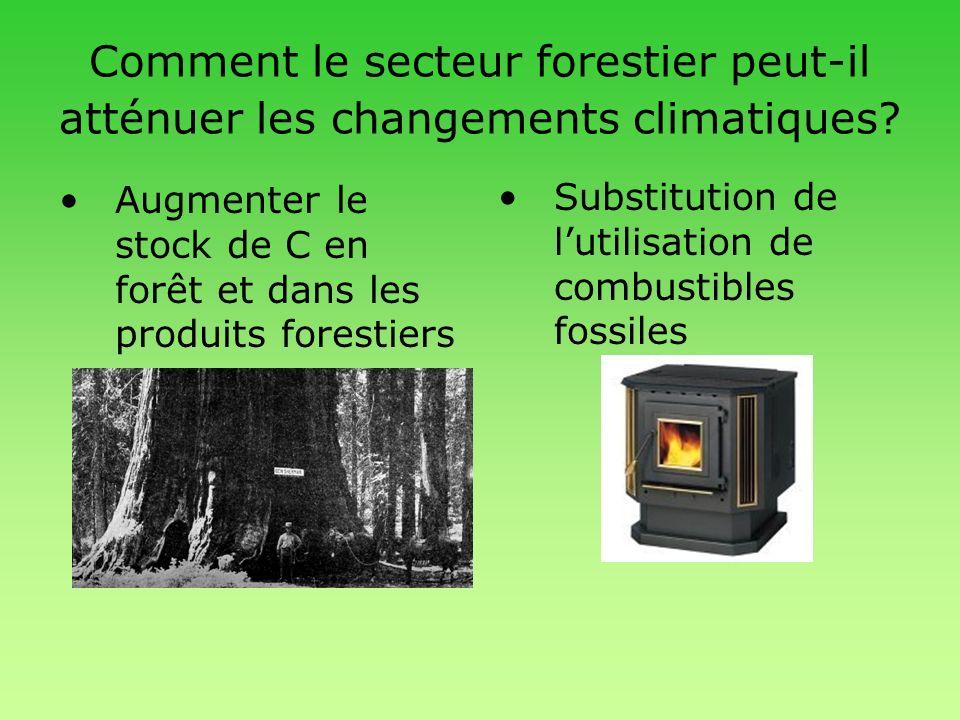 Augmenter les stocks (?) Stock de la forêt canadienne 235 Gt et proportion des émissions de GES 1/80 1/375 1/800 total 1/2500 Chaque canadien est propriétaire de 7000 t de C forestier et émet 5,7 t C en GES /an 260m 100m Gains à maintenir!