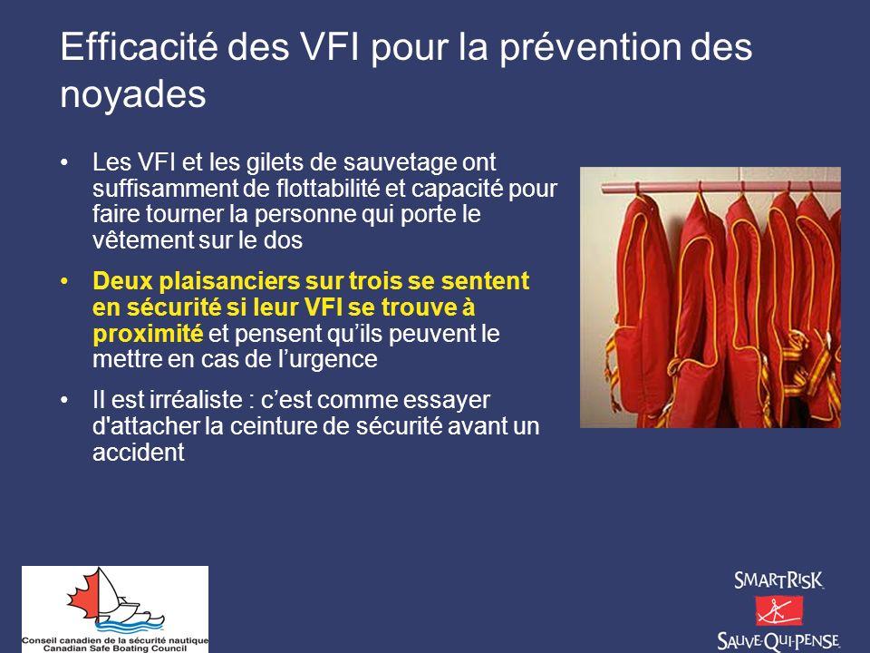 Efficacité des VFI pour la prévention des noyades Les VFI et les gilets de sauvetage ont suffisamment de flottabilité et capacité pour faire tourner l