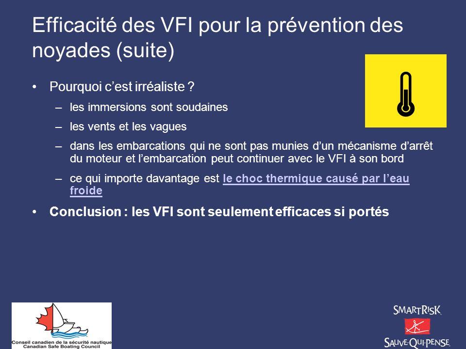 Efficacité des VFI pour la prévention des noyades (suite) Pourquoi cest irréaliste ? –les immersions sont soudaines –les vents et les vagues –dans les