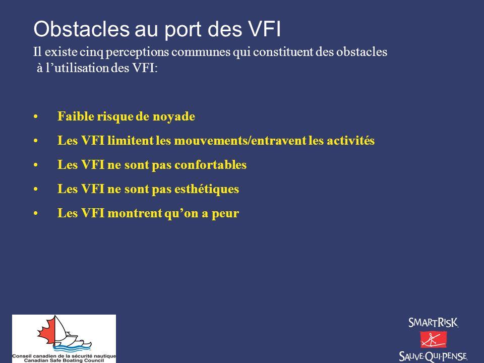 Obstacles au port des VFI Il existe cinq perceptions communes qui constituent des obstacles à lutilisation des VFI: Faible risque de noyade Les VFI li