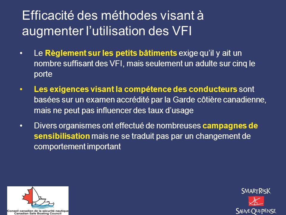 Efficacité des méthodes visant à augmenter lutilisation des VFI Le Règlement sur les petits bâtiments exige quil y ait un nombre suffisant des VFI, ma