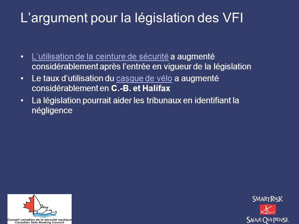 Largument pour la législation des VFI Lutilisation de la ceinture de sécurité a augmenté considérablement après lentrée en vigueur de la législationLu