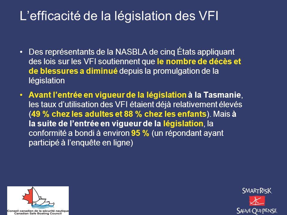 Lefficacité de la législation des VFI Des représentants de la NASBLA de cinq États appliquant des lois sur les VFI soutiennent que le nombre de décès