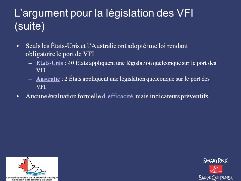 Largument pour la législation des VFI (suite) Seuls les États-Unis et lAustralie ont adopté une loi rendant obligatoire le port de VFI –États-Unis : 4
