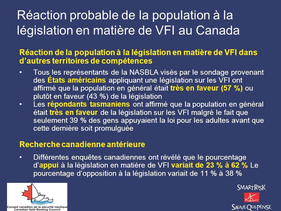 Réaction probable de la population à la législation en matière de VFI au Canada Réaction de la population à la législation en matière de VFI dans daut