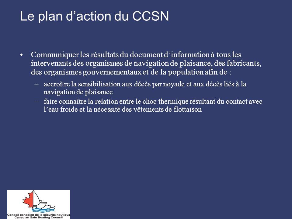 Le plan daction du CCSN Communiquer les résultats du document dinformation à tous les intervenants des organismes de navigation de plaisance, des fabr