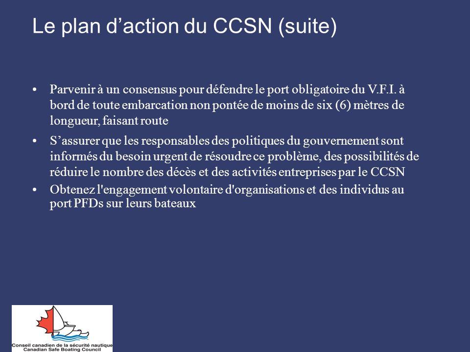 Le plan daction du CCSN (suite) Parvenir à un consensus pour défendre le port obligatoire du V.F.I. à bord de toute embarcation non pontée de moins de