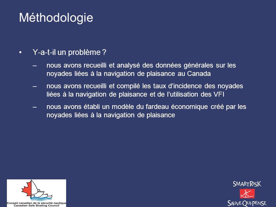 Méthodologie Y-a-t-il un problème ? –nous avons recueilli et analysé des données générales sur les noyades liées à la navigation de plaisance au Canad