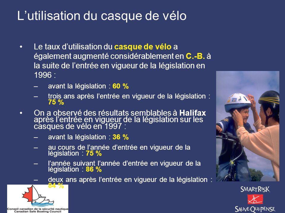 Lutilisation du casque de vélo Le taux dutilisation du casque de vélo a également augmenté considérablement en C.-B. à la suite de lentrée en vigueur