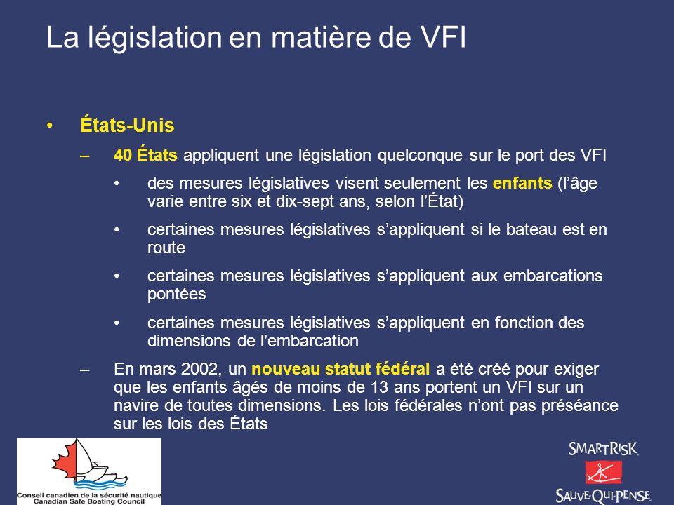 La législation en matière de VFI États-Unis –40 États appliquent une législation quelconque sur le port des VFI des mesures législatives visent seulem