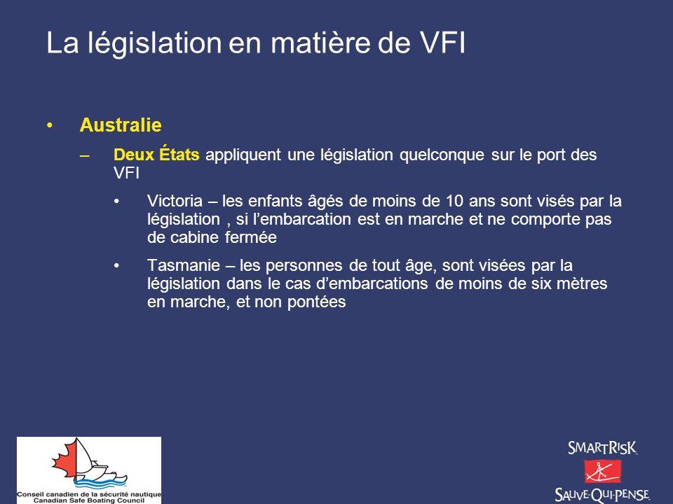 La législation en matière de VFI Australie –Deux États appliquent une législation quelconque sur le port des VFI Victoria – les enfants âgés de moins