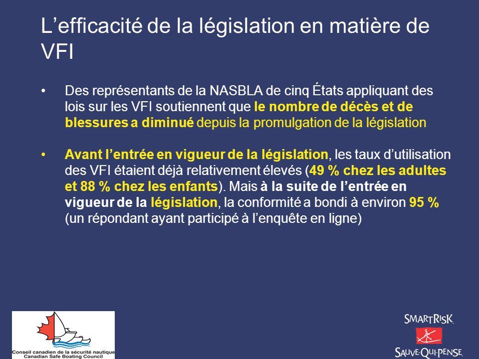 Lefficacité de la législation en matière de VFI Des représentants de la NASBLA de cinq États appliquant des lois sur les VFI soutiennent que le nombre
