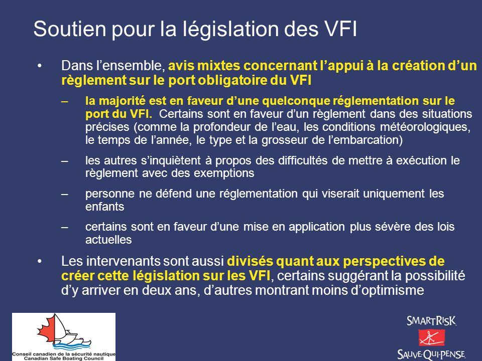Soutien pour la législation des VFI Dans lensemble, avis mixtes concernant lappui à la création dun règlement sur le port obligatoire du VFI – la majo