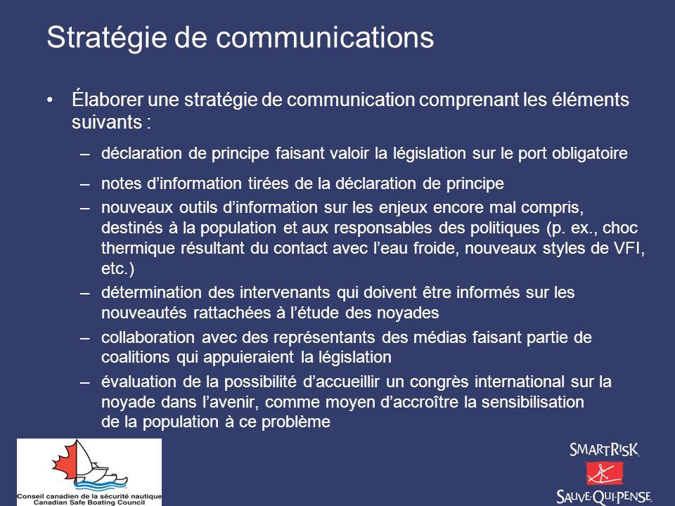 Stratégie de communications Élaborer une stratégie de communication comprenant les éléments suivants : –déclaration de principe faisant valoir la légi