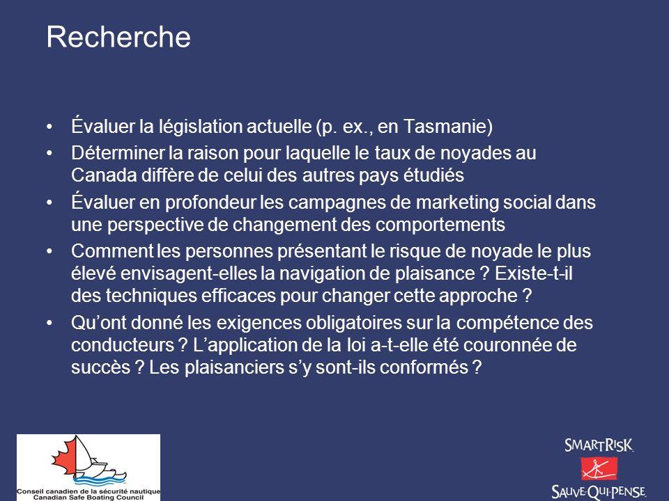 Recherche Évaluer la législation actuelle (p. ex., en Tasmanie) Déterminer la raison pour laquelle le taux de noyades au Canada diffère de celui des a
