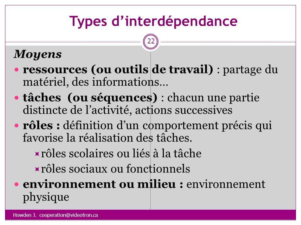 Types dinterdépendance Howden J. cooperation@videotron.ca 22 Moyens ressources (ou outils de travail) : partage du matériel, des informations… tâches