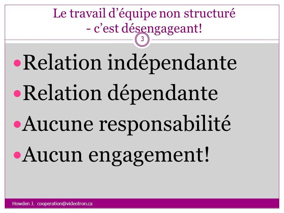Le travail déquipe non structuré - cest désengageant! Relation indépendante Relation dépendante Aucune responsabilité Aucun engagement! Howden J. coop