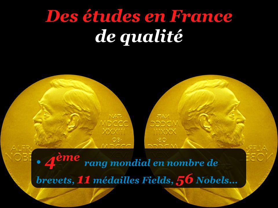 Des études en France de qualité 4 ème rang mondial en nombre de brevets, 11 médailles Fields, 56 Nobels…