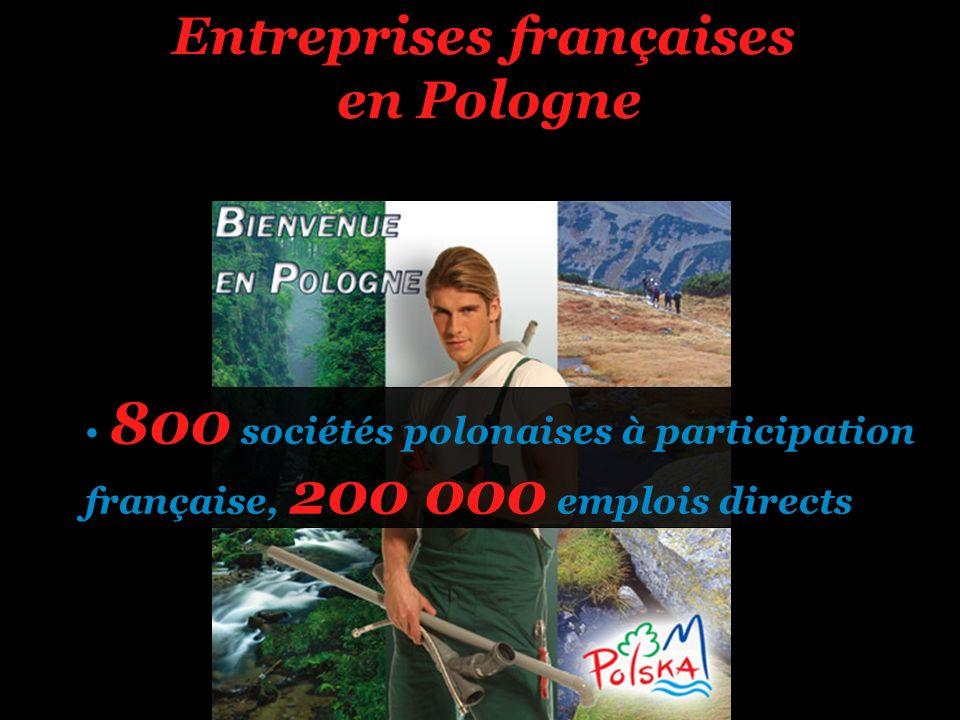 800 sociétés polonaises à participation française, 200 000 emplois directs