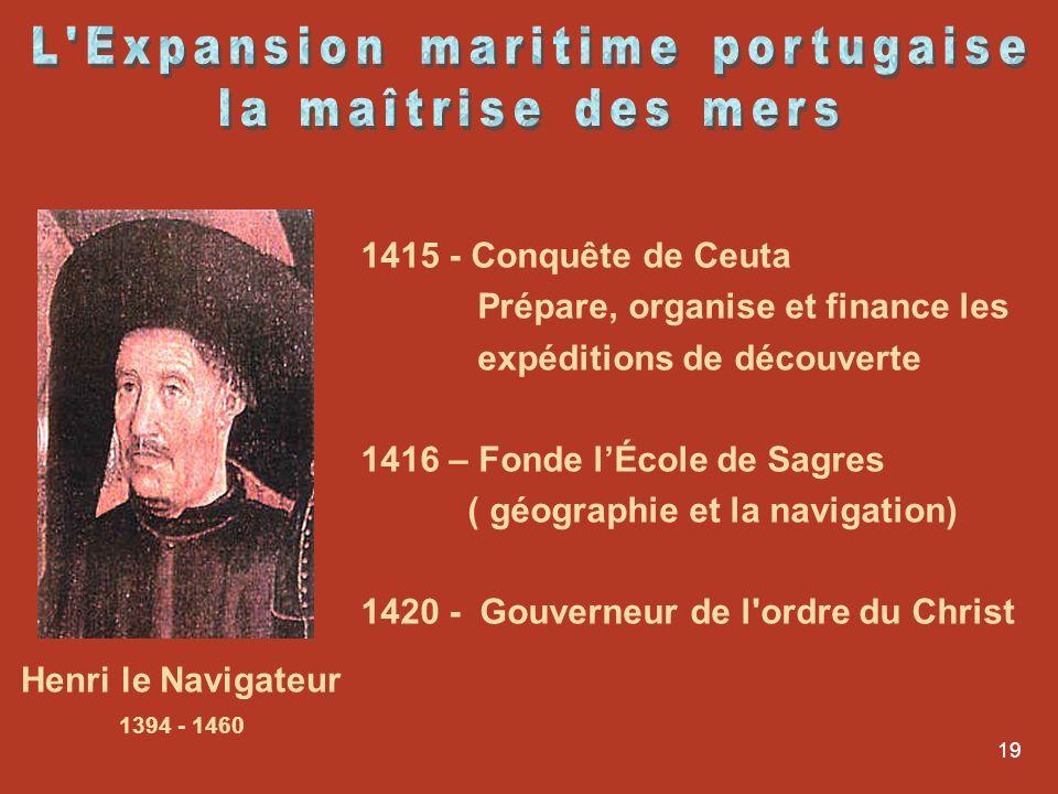 19 Henri le Navigateur 1394 - 1460 1415 - Conquête de Ceuta Prépare, organise et finance les expéditions de découverte 1416 – Fonde lÉcole de Sagres (