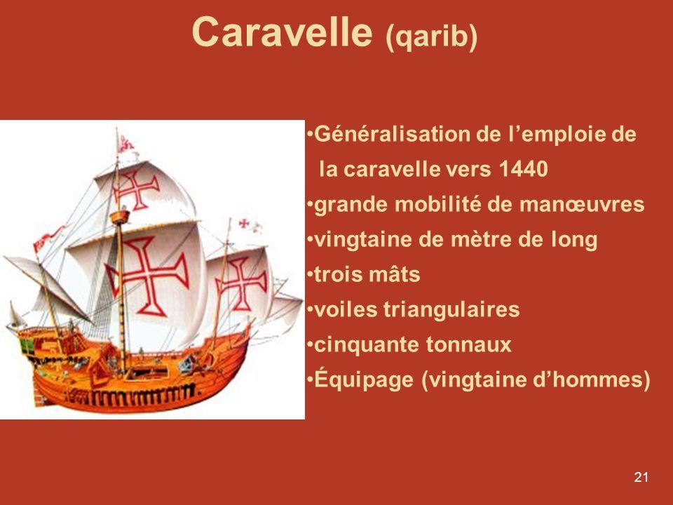 21 Conferências por Luís Aguila r Le Portugal, entre mers et monde Caravelle (qarib) Généralisation de lemploie de la caravelle vers 1440 grande mobil