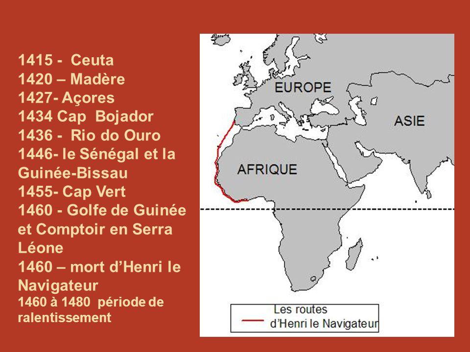 29 1415 - Ceuta 1420 – Madère 1427- Açores 1434 Cap Bojador 1436 - Rio do Ouro 1446- le Sénégal et la Guinée-Bissau 1455- Cap Vert 1460 - Golfe de Gui