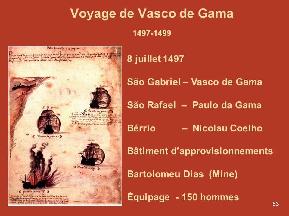 53 Voyage de Vasco de Gama 1497-1499 8 juillet 1497 São Gabriel – Vasco de Gama São Rafael – Paulo da Gama Bérrio – Nicolau Coelho Bâtiment dapprovisi
