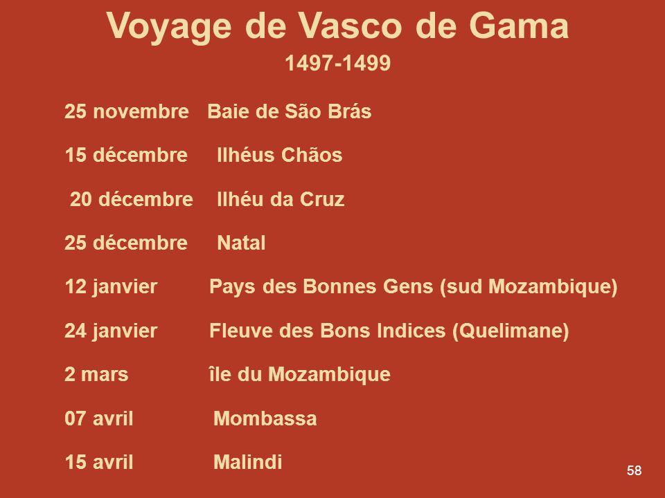 58 25 novembre Baie de São Brás 15 décembre Ilhéus Chãos 20 décembre Ilhéu da Cruz 25 décembre Natal 12 janvier Pays des Bonnes Gens (sud Mozambique)