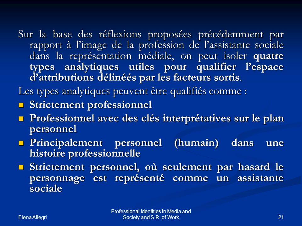 Elena Allegri 21 Professional Identities in Media and Society and S.R. of Work Sur la base des réflexions proposées précédemment par rapport à limage