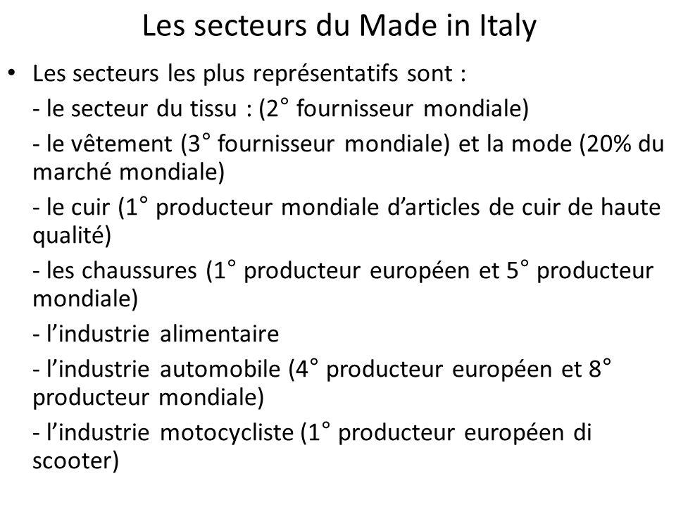 Les secteurs du Made in Italy Les secteurs les plus représentatifs sont : - le secteur du tissu : (2° fournisseur mondiale) - le vêtement (3° fourniss