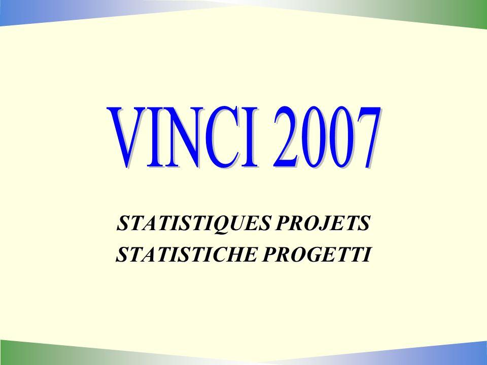STATISTIQUES PROJETS STATISTICHE PROGETTI