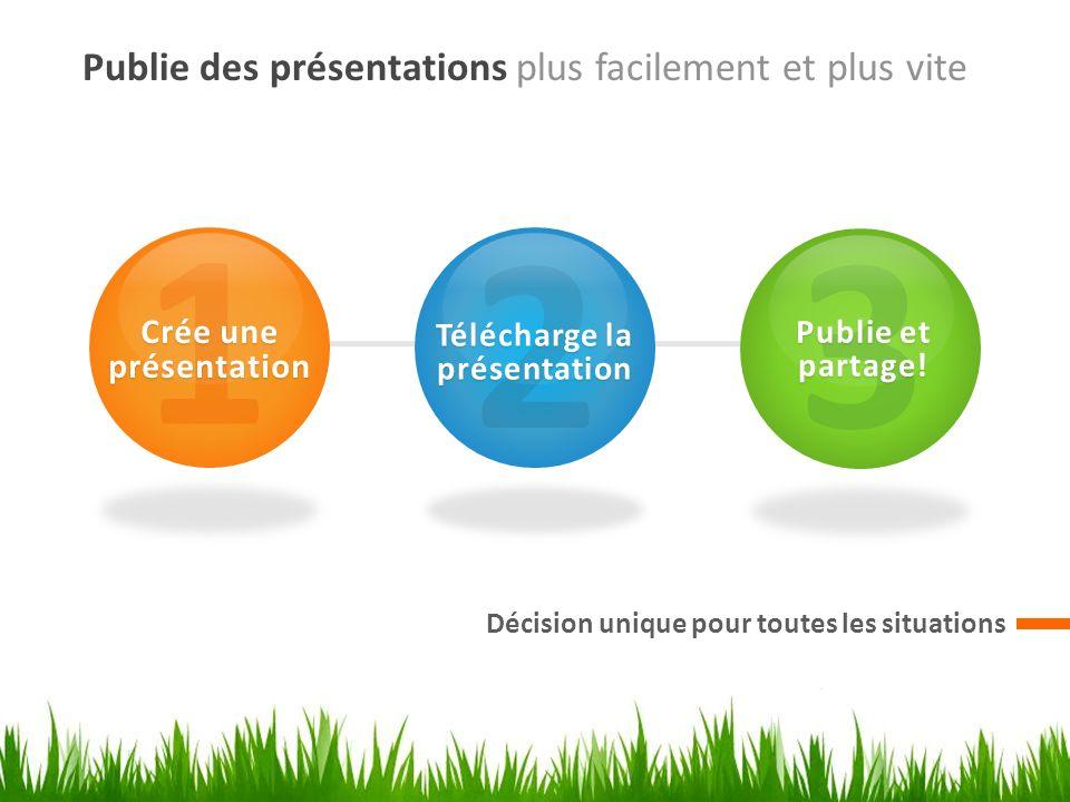 Publie des présentations plus facilement et plus vite Décision unique pour toutes les situations 1 Crée une présentation 2 Télécharge la présentation