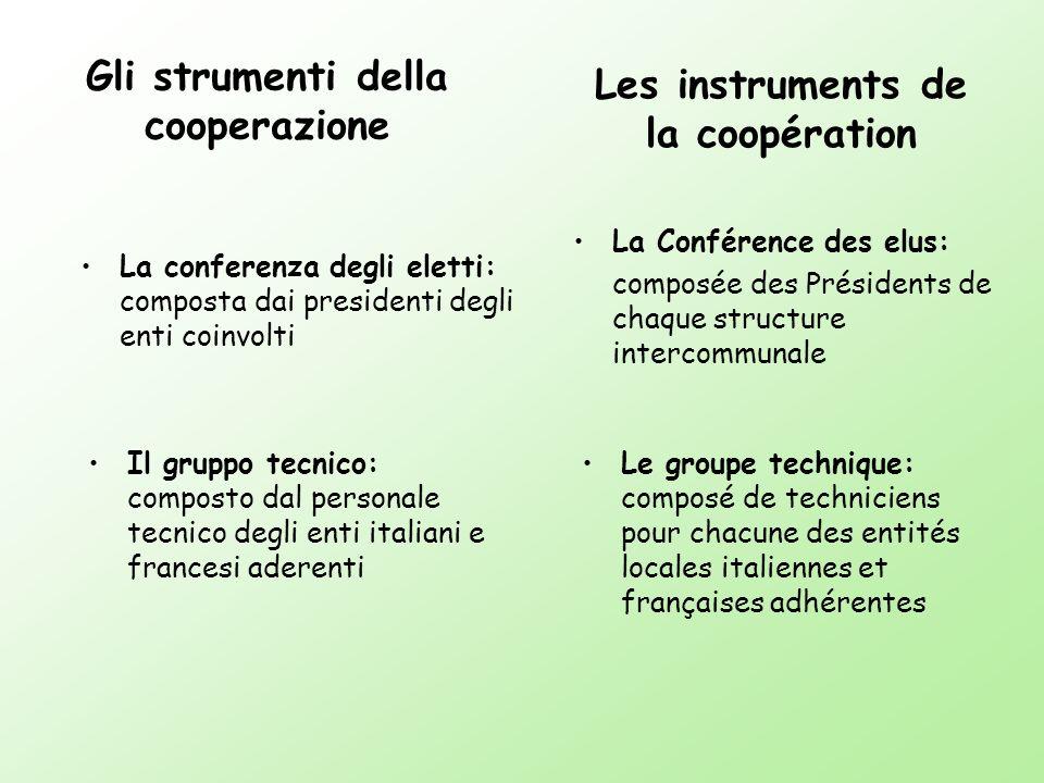 Gli strumenti della cooperazione Les instruments de la coopération La Conférence des elus: composée des Présidents de chaque structure intercommunale