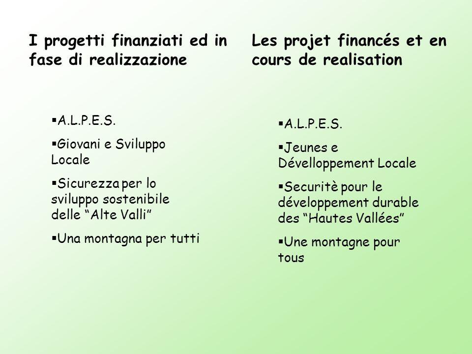 Les projet financés et en cours de realisation I progetti finanziati ed in fase di realizzazione A.L.P.E.S. Giovani e Sviluppo Locale Sicurezza per lo