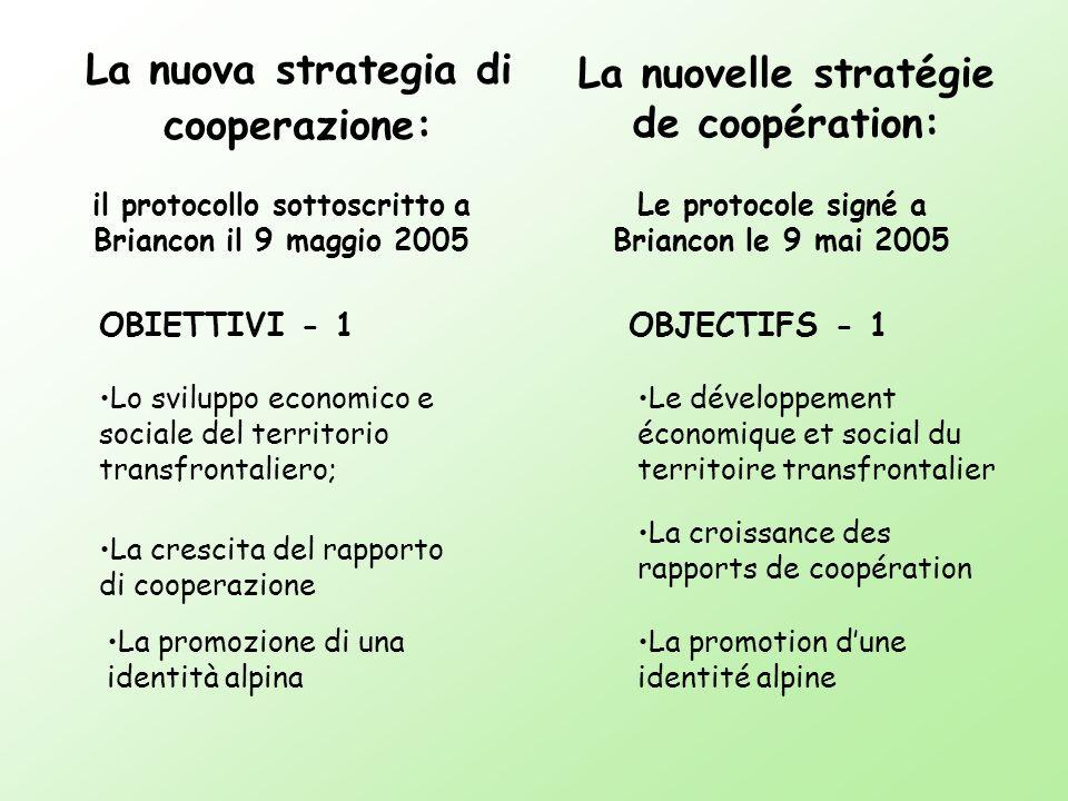 La nuova strategia di cooperazione: il protocollo sottoscritto a Briancon il 9 maggio 2005 Lo sviluppo economico e sociale del territorio transfrontal