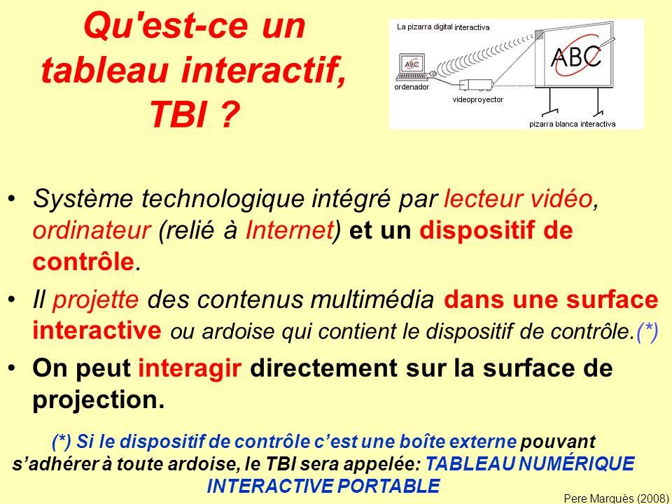 Qu'est-ce un tableau interactif, TBI ? Système technologique intégré par lecteur vidéo, ordinateur (relié à Internet) et un dispositif de contrôle. Il