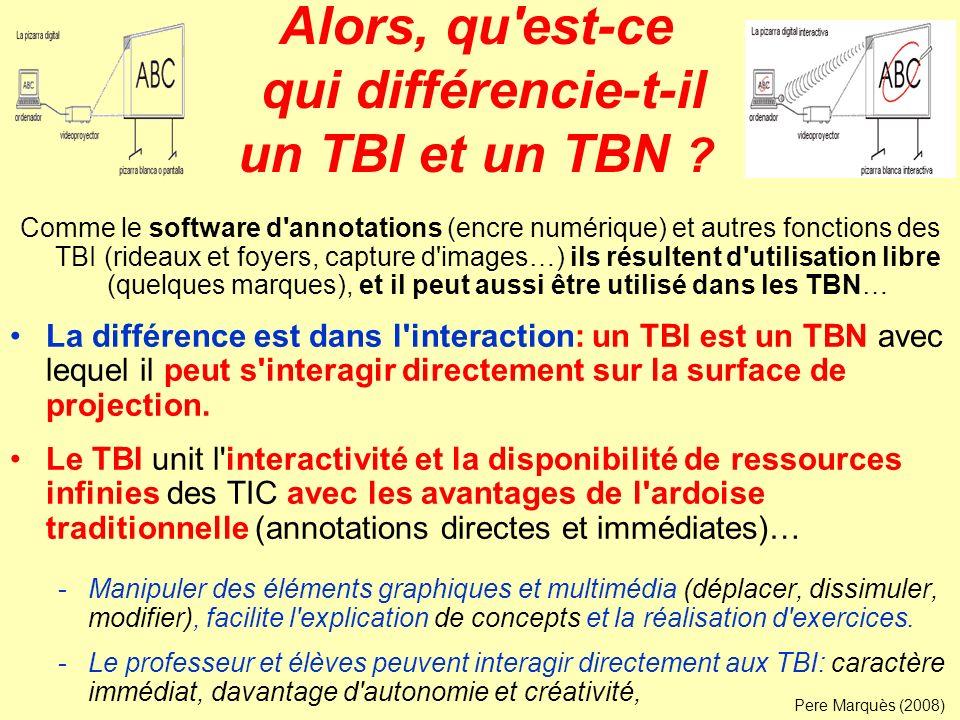 Alors, qu'est-ce qui différencie-t-il un TBI et un TBN ? Comme le software d'annotations (encre numérique) et autres fonctions des TBI (rideaux et foy
