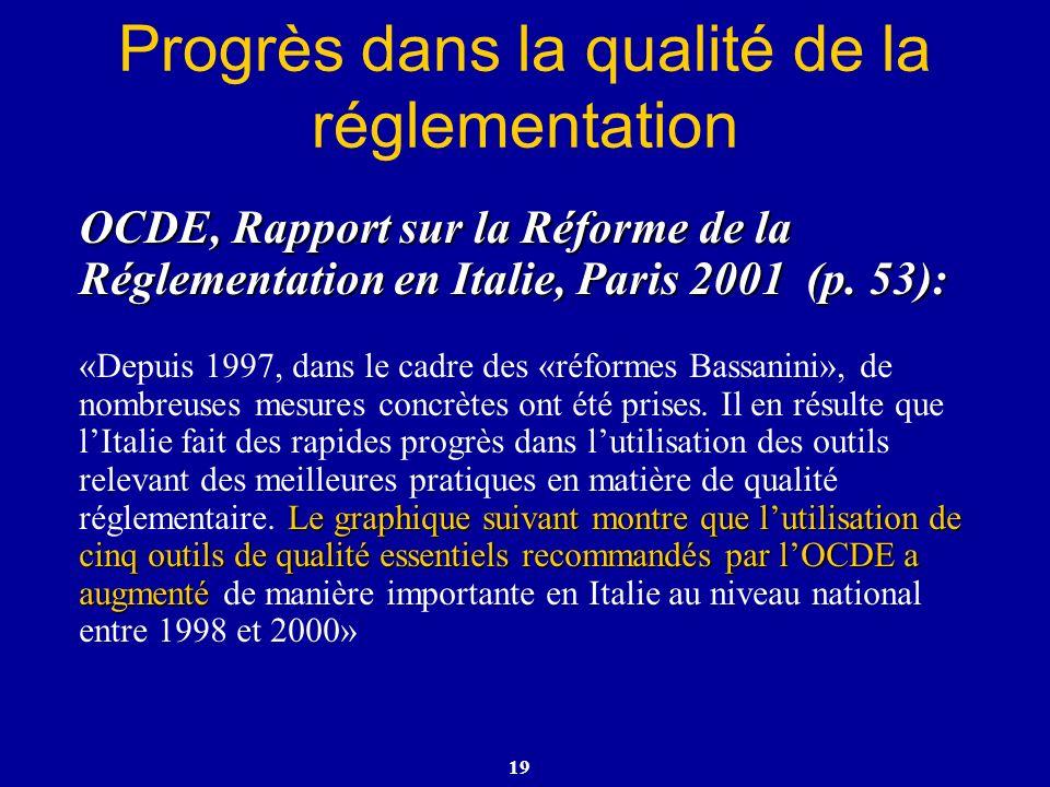 19 Progrès dans la qualité de la réglementation OCDE, Rapport sur la Réforme de la Réglementation en Italie, Paris 2001 (p. 53): Le graphique suivant