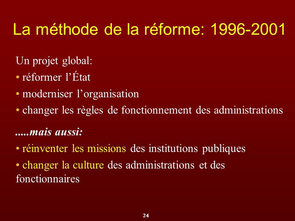 24 La méthode de la réforme: 1996-2001 Un projet global: réformer lÉtat moderniser lorganisation changer les règles de fonctionnement des administrati
