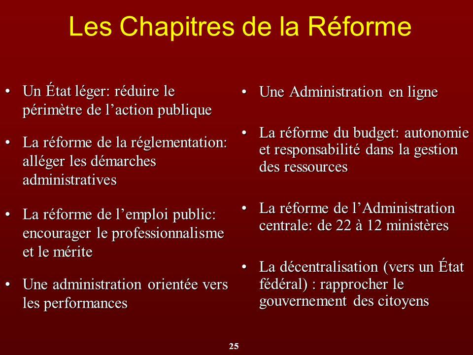 25 Les Chapitres de la Réforme Un État léger: réduire le périmètre de laction publiqueUn État léger: réduire le périmètre de laction publique La réfor