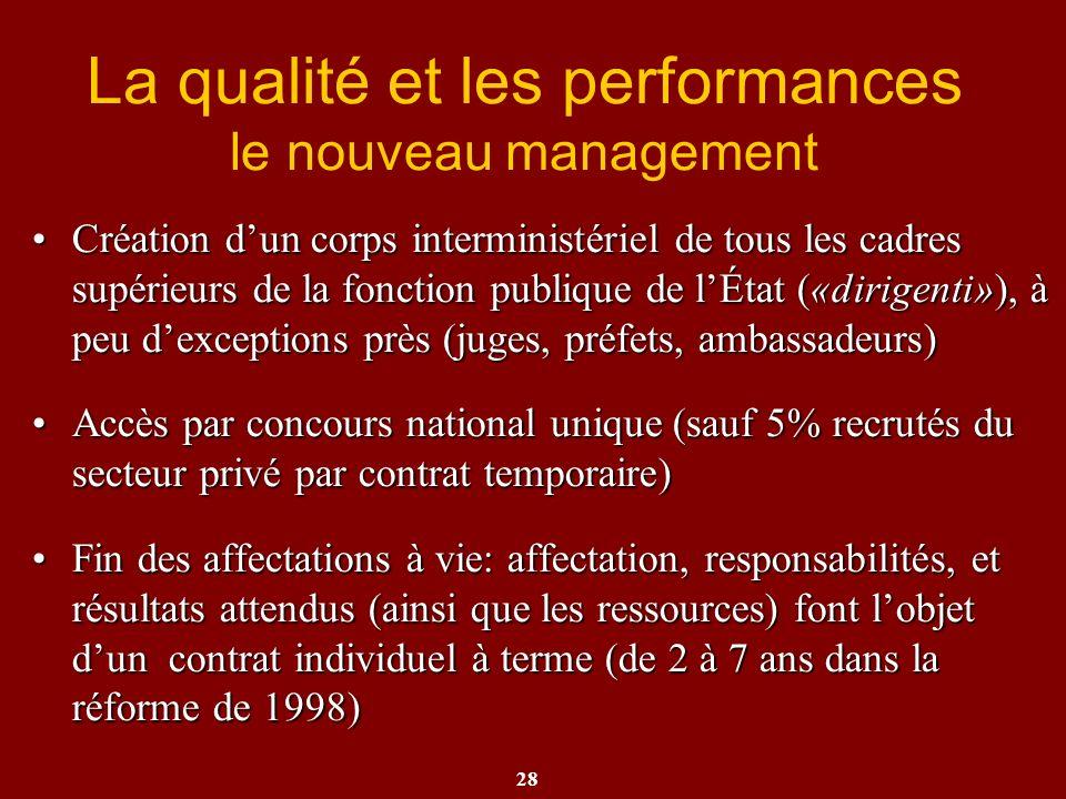 28 La qualité et les performances le nouveau management Création dun corps interministériel de tous les cadres supérieurs de la fonction publique de l