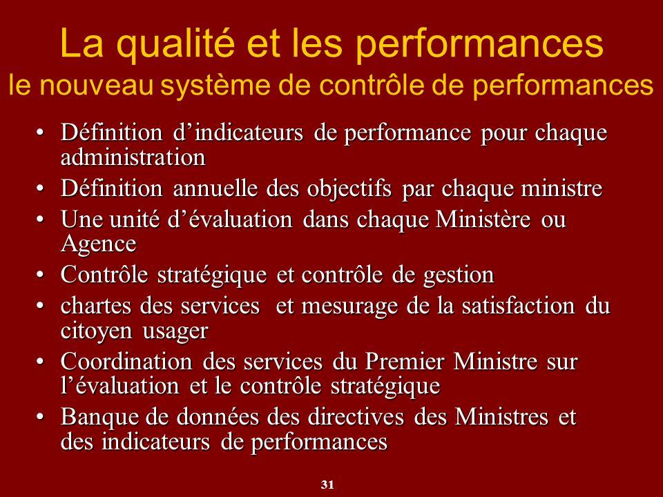 31 La qualité et les performances le nouveau système de contrôle de performances Définition dindicateurs de performance pour chaque administrationDéfi