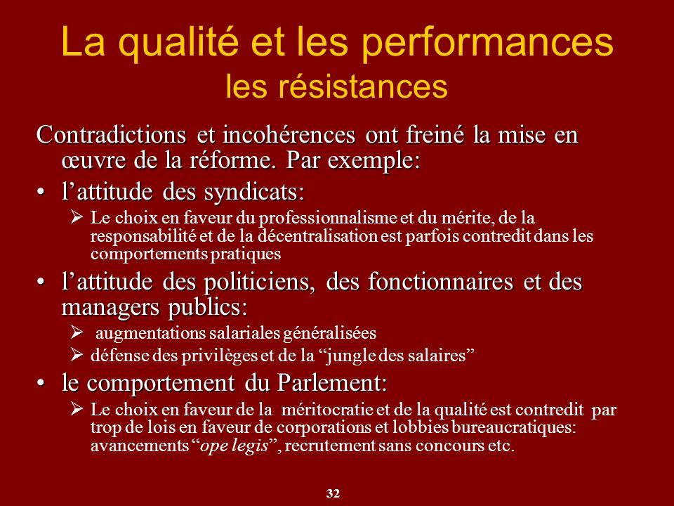 32 La qualité et les performances les résistances Contradictions et incohérences ont freiné la mise en œuvre de la réforme. Par exemple: lattitude des